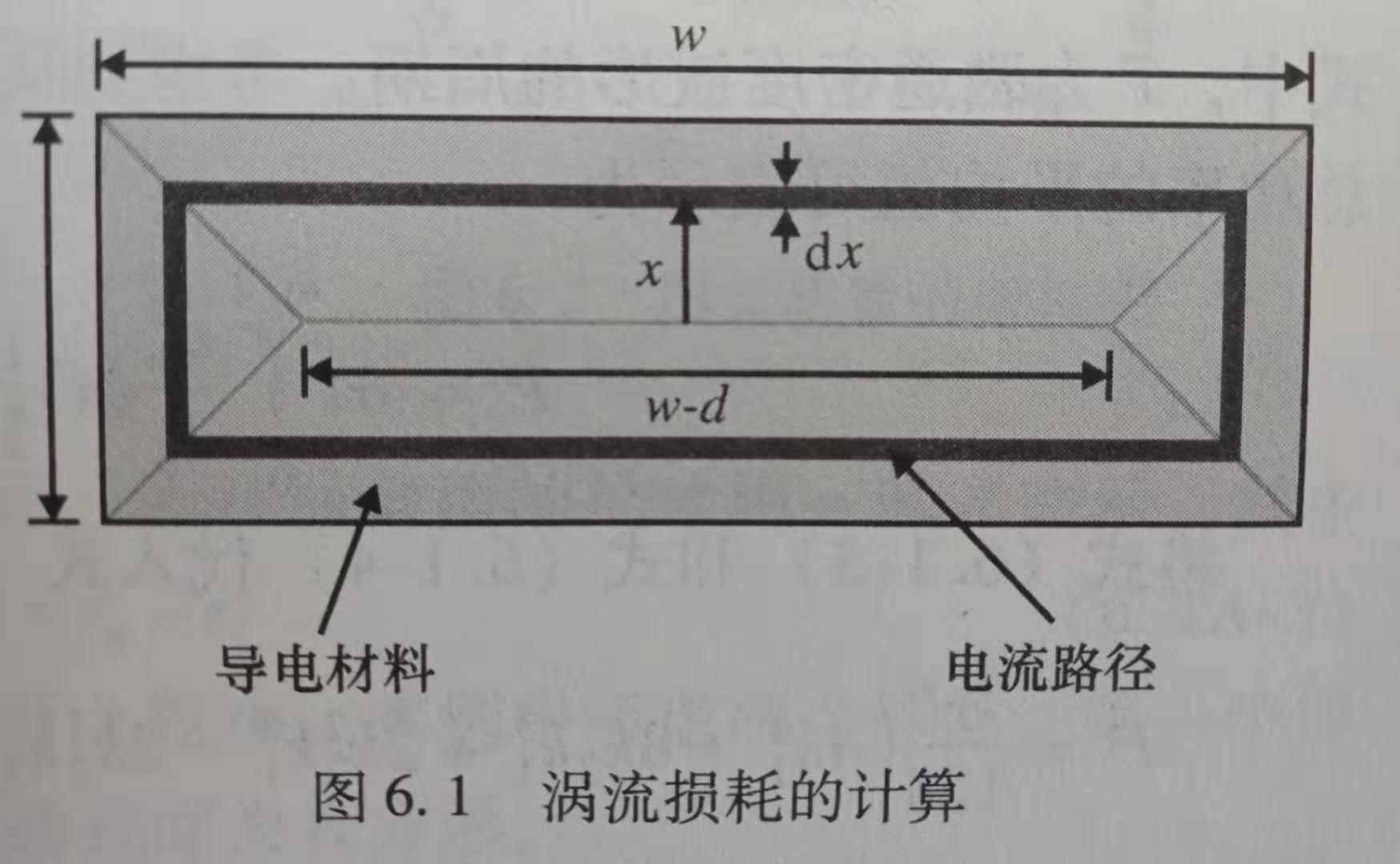 无锡恒益盛教你电磁吸盘如何有效减小涡流损耗-电磁吸盘